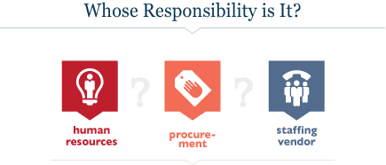 Whose Responsibility is It?