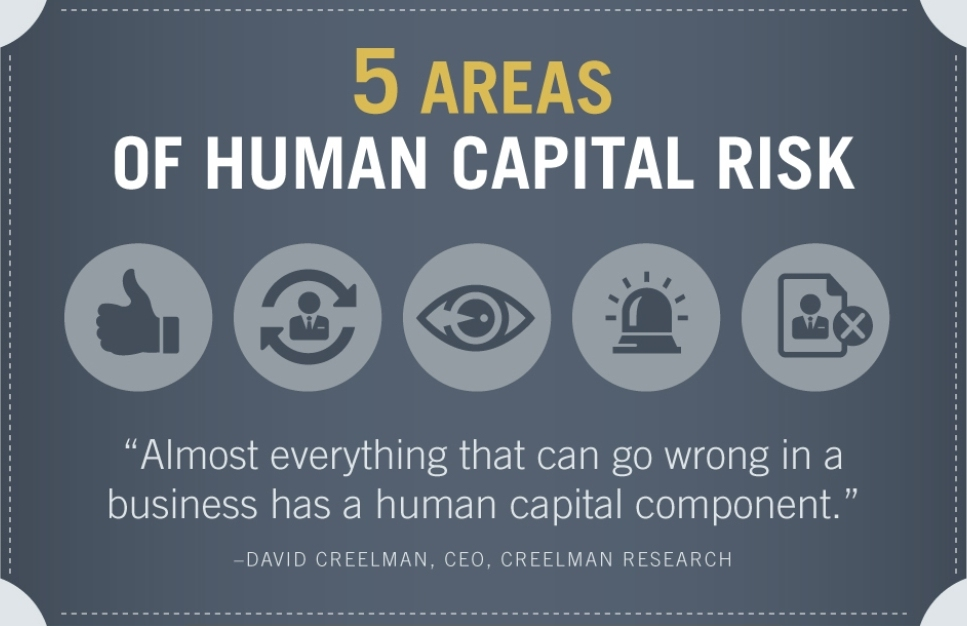 5 critical areas of human capital risk