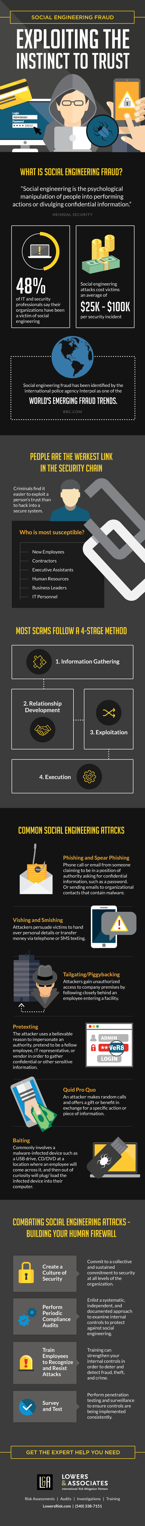 social-engineering-fraud-infographic